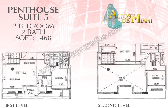 Altos De Miami Condo Floor Plans
