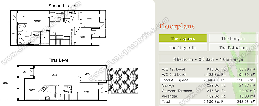 Reserve At Doral Townhome Villas For Sale Rent Floor Plans